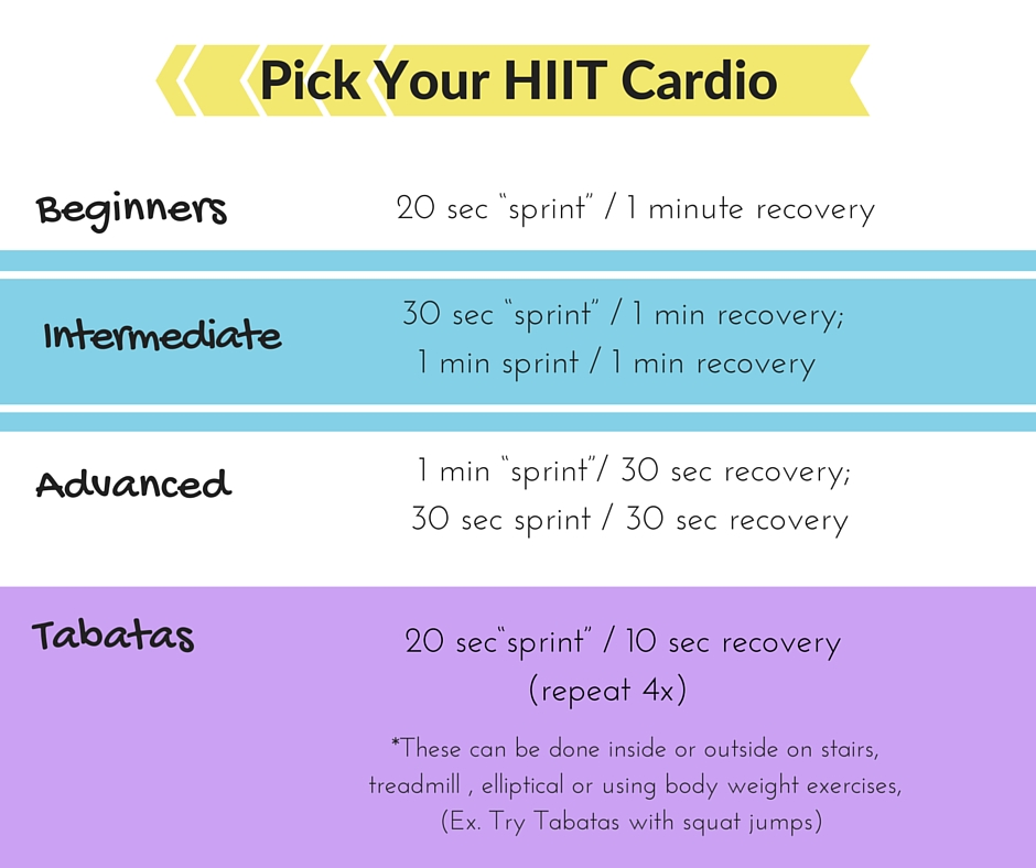 Pick Your HIIT Cardio